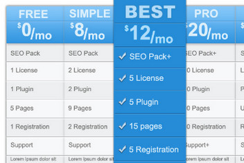 Pricing Table simple, clean, with blue touch pricing table psd.
